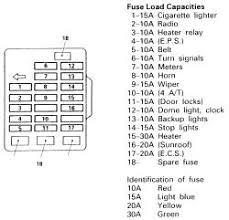 mitsubishi galant fuse box diagram printable 2001 mitsubishi galant fuse box diagram 2001 wiring diagrams on 2003 mitsubishi galant fuse