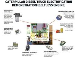 new diesel technology diesel power magazine