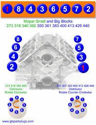 mopar firing order gtsparkplugs mopar small and big block firing order