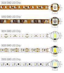 <b>LED strip light</b> - Wikipedia
