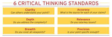 Introduction to Critical Thinking The Conversation