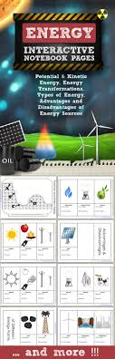 best ideas about types of renewable energy 17 best ideas about types of renewable energy geothermal energy renewable energy and alternative energy