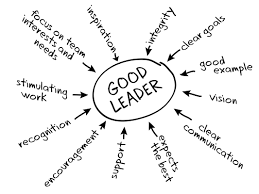 leadership theories julia s leadership site picture