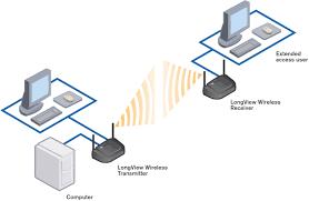 avocent longview wireless lv  w am kvm extenderavocent longview wireless longview lv  w