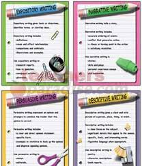 ideas about writing styles on pinterest  envelopes  four different types of writing styles expository descriptive persuasive and narrative