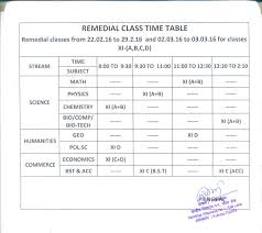 essay on summer vacation for class  essay on summer vacation for class 6