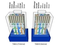 568b data wiring car wiring diagram download cancross co Cat 5e Vs Cat 6 Wiring Diagram how to make a cat6 patch cable warehouse cables readingrat net 568b data wiring cat5e wiring diagram 568b the wiring diagram, wiring diagram cat 5 cat 6 wiring diagram