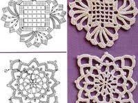 Les 1343 meilleures images de Crochet motifs en 2020 | Crochet ...