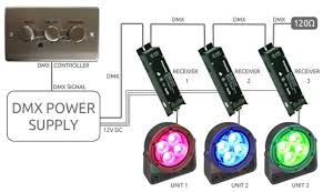 how does dmx work xled lighting professional led lighting 5 line termination