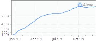Crownvine.com - Pearlvine.com - Compare traffic, rank, page speed ...