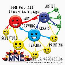 creative fine art crafts institute home tutor in vacancies in art and crafts teacher jobs in delhi full part time jobs
