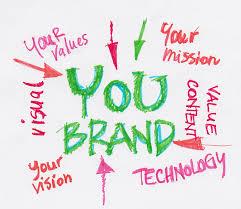 brand image personal branding brand
