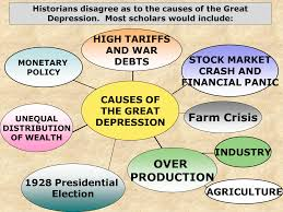 causes of the great depression dual credit american studies reduction in purchasing across the board