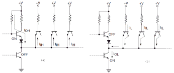 fan out of logic gates electrical4u the above two figures show the actual circuit diagram of a circuit where the output of a single nand gate which belongs to a standard ttl transistor