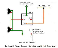 wiring front fog lights problems questions and technical the posted image