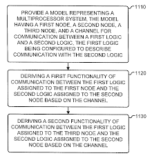 patent us modeling communication interfaces for patent drawing