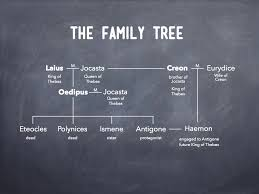 antigone english literary journeys antigone s family tree