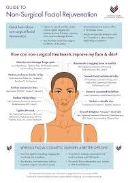 Skin Resurfacing Treatments | ABCS