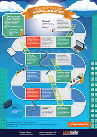 infographic how to become the hr manager in no time