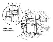 honda accord 1989 wiring diagram schematics and wiring diagrams on simple auto wiring diagram 1996 honda accord