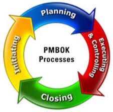 methodology  project management   loyola  loyola university chicagothe project management methodology helps to deliver successful projects from start to finish  it sets out the entire project life cycle step by step