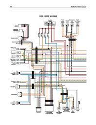 2001 harley davidson road king wiring diagram 2001 1999 harley davidson softail wiring diagram wiring diagram on 2001 harley davidson road king wiring diagram