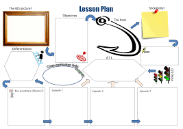 lesson planning archives mathedup lesson planning template