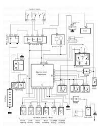 peugeot cc wiring diagram peugeot wiring diagrams peugeot wiring diagrams peugeot auto wiring diagram schematic