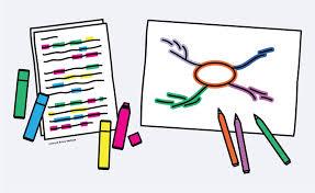 Afbeeldingsresultaat voor leren leren
