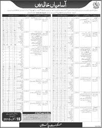 448 jobs in federal government of hamariweb info federal government of