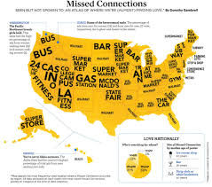 most common place for a craigslist missed connection in wyoming is most common place for a craigslist missed connection in wyoming is the supermarket