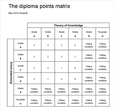 essay on the matrix  wwwgxartorg ib program information diploma points matrixmatrix