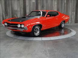 ford torino for massachusetts carsfor com 1970 ford torino for in bettendorf ia