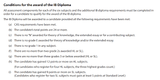 what is the best solution to deal my current ib diploma what is the best solution to deal my current ib diploma results i failed to achieve a diploma quora