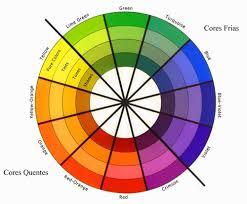 Pareti Beige E Verde : Consigli per la casa e lu arredamento come abbinare i colori con