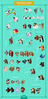 The <b>Disney</b> Dogs: Every <b>Cute</b> Canine From the 54 <b>Animated</b> Classics