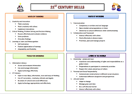 21st century skills framework the gwsc framework is based on the atc21s assessment and teching of 21st century skills which is a worldwide collaboration of academics sponsored by cisco