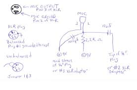 xlr mic cable wiring diagram wiring diagram xlr microphone cable wiring diagram nilza