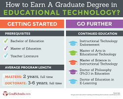 educational technology graduate programs graduate schools educational technology graduate programs