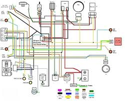 foreign scooter repair wiring diagrams note your scooter differ from these but they are a good guide anyway