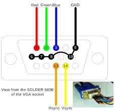 electrical wiring diagrams  vga wiring diagram  solder side of vga    electrical wiring diagrams  solder side of vga wiring diagram socket  vga wiring diagram