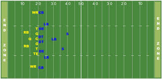 football field diagram with positions football positions diagram    football field diagram with positions football positions diagram