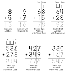 touch points worksheets - The Best and Most Comprehensive WorksheetsTouch Math Worksheets 2nd Grade Point Addition