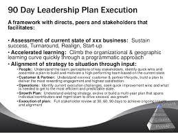 Strategic planning   HBR wikiHow