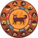 Китайский гороскоп 2016 для собаки