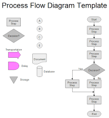 collection examples of process flow diagrams pictures   diagramsprocess flow diagrams examples photo album diagrams