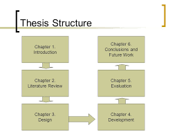 Sections of a thesis   Student Services   The University of