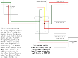 8 home wiring broadband faq dslreports, isp information Telephone Terminal Block Wiring Diagram a swbell user (david taylor) passed us these two diagrams Old Telephone Wiring Diagrams