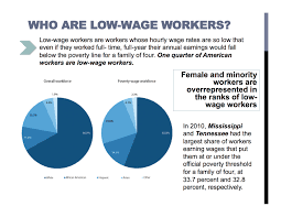 poster who are low wage workers workplace justice project poster who are low wage workers