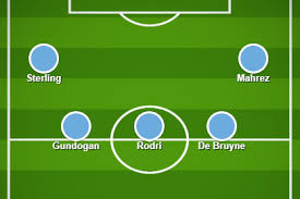 Man City XI vs Arsenal: Confirmed team news, predicted lineup and ...